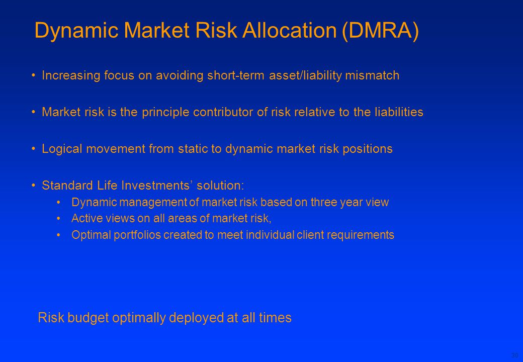 30 Dynamic Market Risk Allocation (DMRA) Increasing focus on avoiding short-term asset/liability mismatch Market risk is the principle contributor of risk relative to the liabilities Logical movement from static to dynamic market risk positions Standard Life Investments' solution: Dynamic management of market risk based on three year view Active views on all areas of market risk, Optimal portfolios created to meet individual client requirements Risk budget optimally deployed at all times