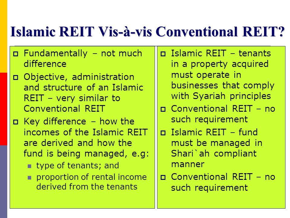 17 Global Islamic REITs.