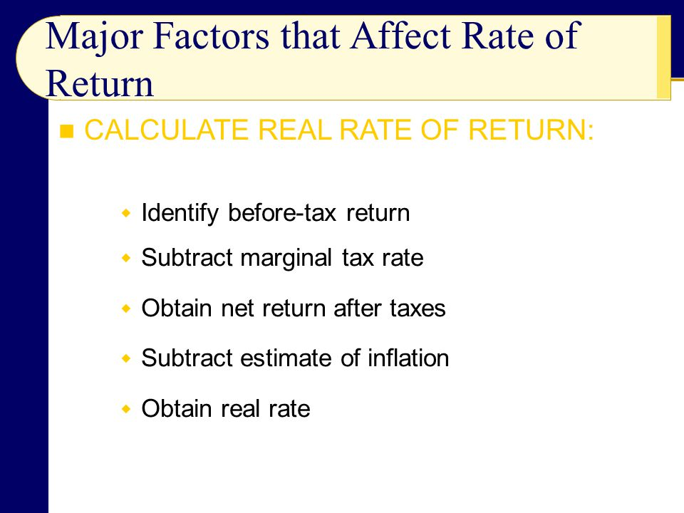  Identify before-tax return  Subtract marginal tax rate  Obtain net return after taxes  Subtract estimate of inflation  Obtain real rate Major Fa