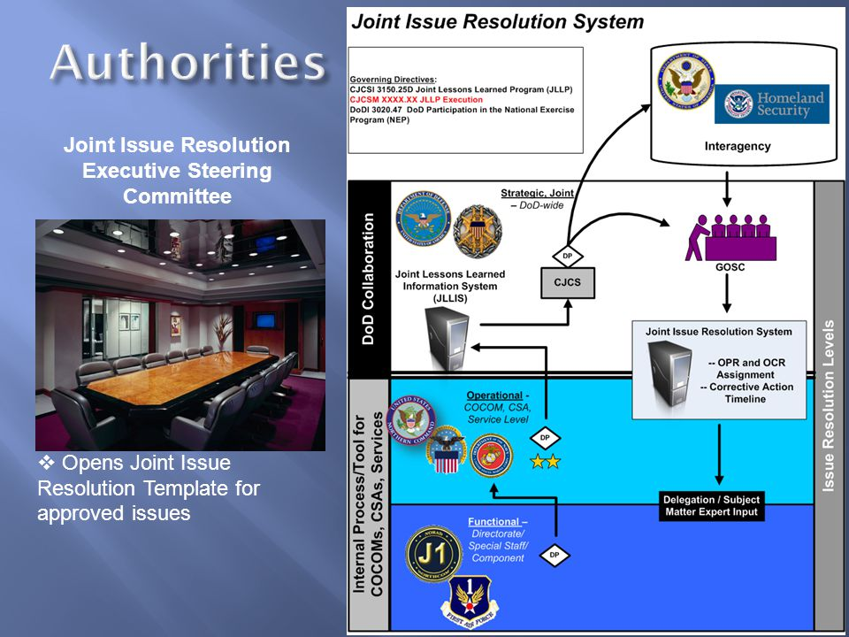 DHS NEP ESC includes DASD(HD &DSCA) and CJCS NEP AAR Process USD(P) DHS NEP Improvement Plan (IP) and DHS Corrective Action Program (CAP) E&E sub- PCC, DRG PCC, HSC DC GOSC DoD AAR Process OPR and OCR Assignment and Corrective Action Timeline CJCS DASD (HD&DSCA) ASD(HD&ASA) DHS NEP ESC COCOM, CSA, Service observation submissions GOSC Tracking GOSC Update via CJCS JTIMS JLLIS
