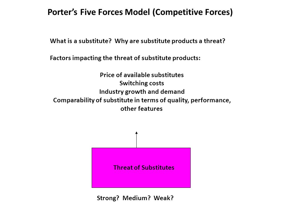 Porter's Five Forces Model (Competitive Forces) Threat of Substitutes What is a substitute? Why are substitute products a threat? Factors impacting th