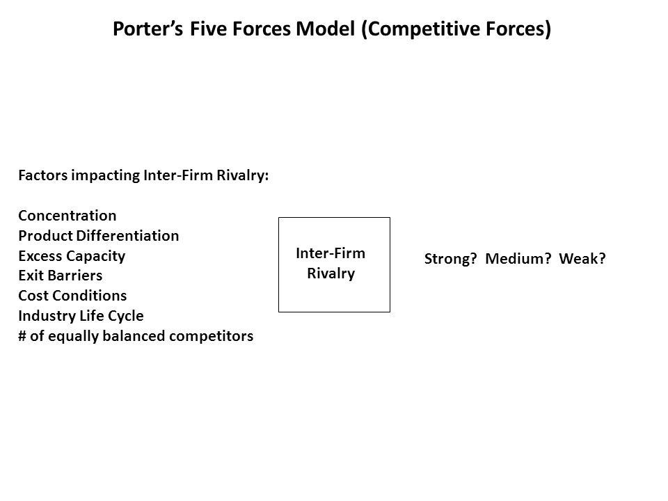 Porter's Five Forces Model (Competitive Forces) Inter-Firm Rivalry Factors impacting Inter-Firm Rivalry: Concentration Product Differentiation Excess