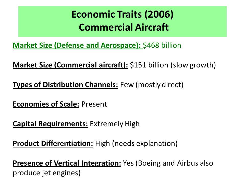 Economic Traits (2006) Commercial Aircraft Market Size (Defense and Aerospace): $468 billion Market Size (Commercial aircraft): $151 billion (slow gro