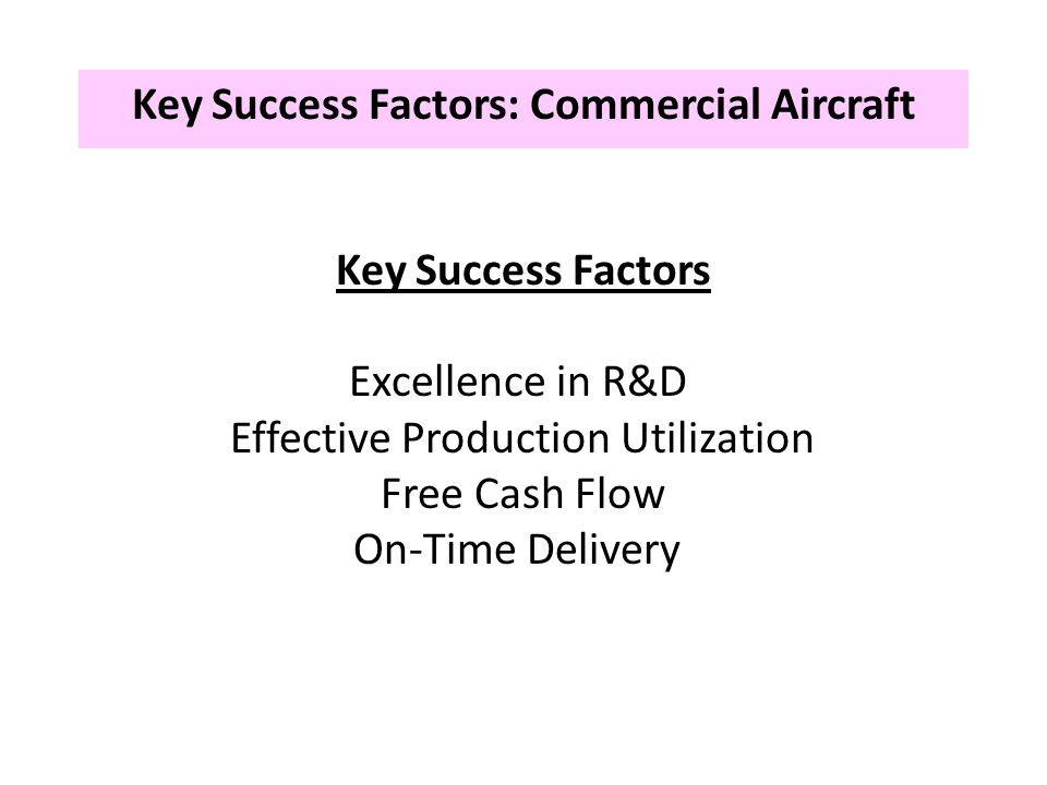 Key Success Factors: Commercial Aircraft Key Success Factors Excellence in R&D Effective Production Utilization Free Cash Flow On-Time Delivery