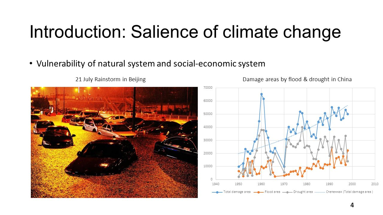 Introduction: Salience of climate change Vulnerability of natural system and social-economic system 21 July Rainstorm in BeijingDamage areas by flood & drought in China 4