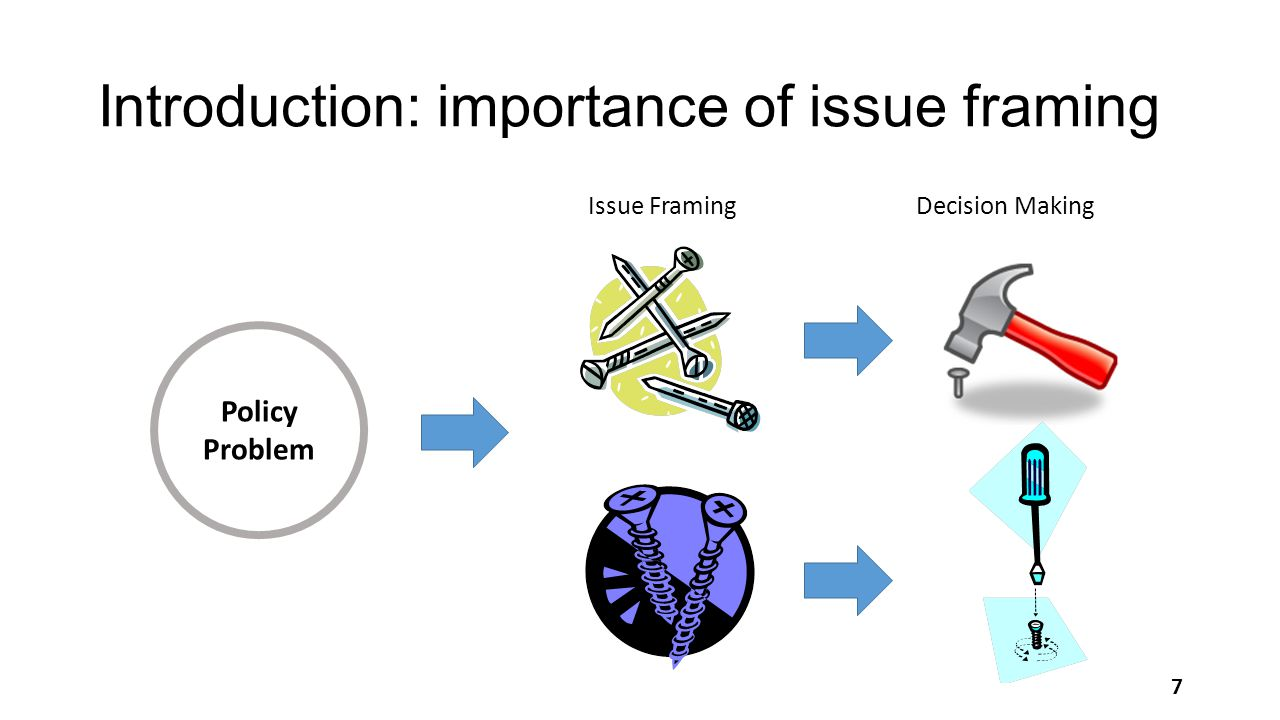 Introduction: importance of issue framing Policy Problem Issue FramingDecision Making 7