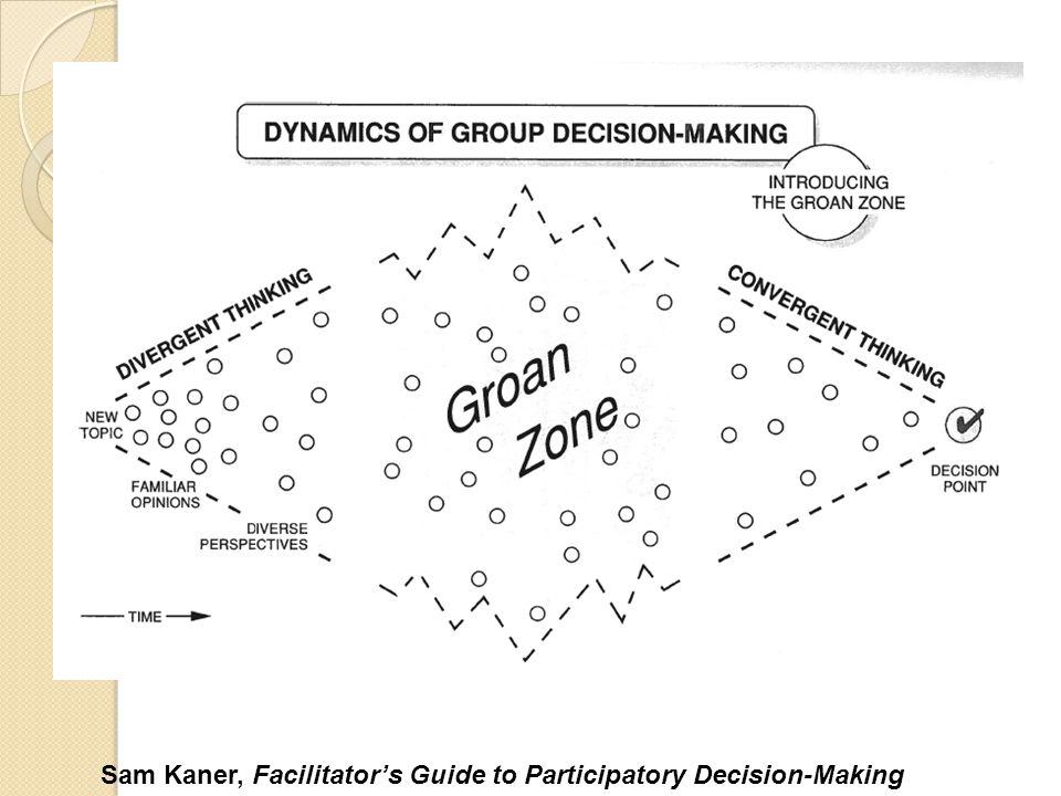 Sam Kaner, Facilitator's Guide to Participatory Decision-Making