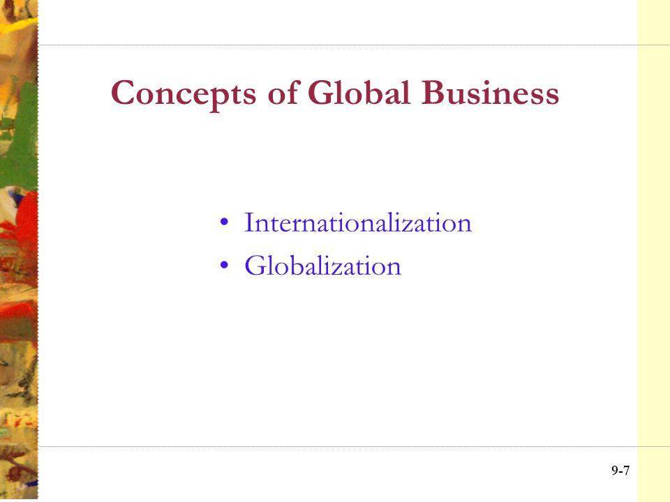 9-7 Concepts of Global Business Internationalization Globalization