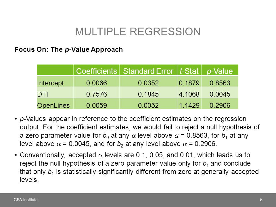 MULTIPLE REGRESSION Focus On: The p-Value Approach p-Values appear in reference to the coefficient estimates on the regression output.