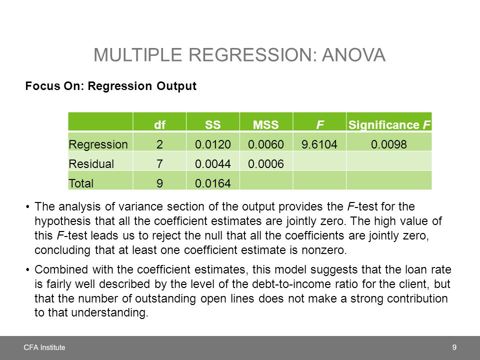 MULTIPLE REGRESSION: ANOVA Focus On: Regression Output The analysis of variance section of the output provides the F-test for the hypothesis that all the coefficient estimates are jointly zero.
