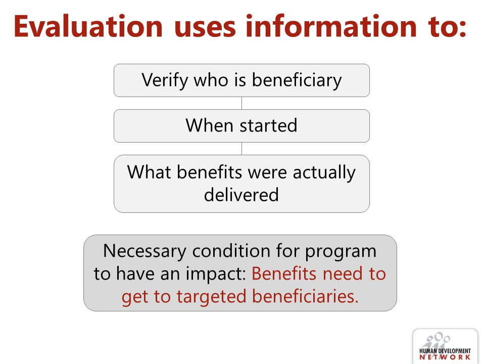 Evaluation uses information to: Verify who is beneficiary When started What benefits were actually delivered Necessary condition for program to have an impact: Benefits need to get to targeted beneficiaries.