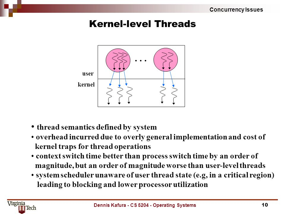 Concurrency Issues Dennis Kafura - CS 5204 - Operating Systems10 Kernel-level Threads thread semantics defined by system overhead incurred due to over