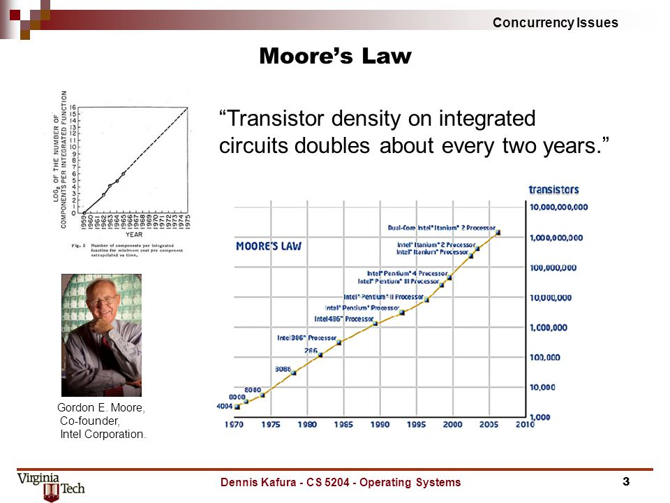 """Concurrency Issues Moore's Law Dennis Kafura - CS 5204 - Operating Systems3 Gordon E. Moore, Co-founder, Intel Corporation. """"Transistor density on int"""