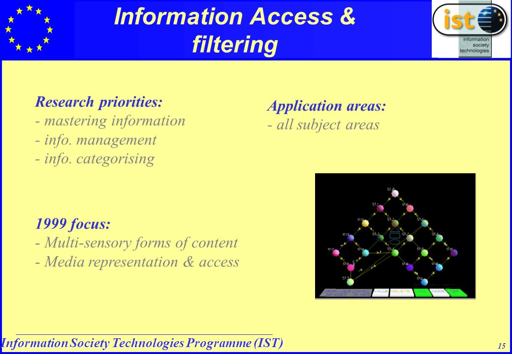 Information Society Technologies Programme (IST) 15 Information Access & filtering Research priorities: - mastering information - info.