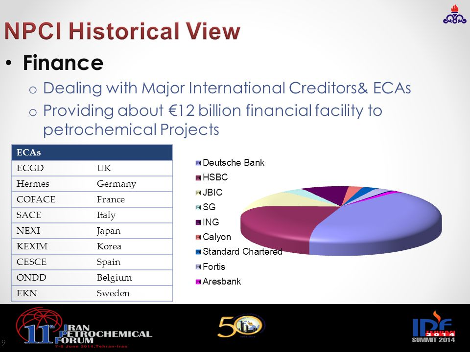 Finance o Dealing with Major International Creditors& ECAs o Providing about €12 billion financial facility to petrochemical Projects 9 ECAs ECGDUK He