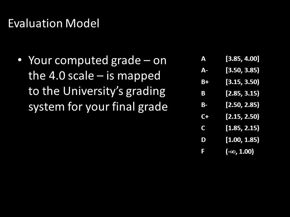 Evaluation Model Your computed grade – on the 4.0 scale – is mapped to the University's grading system for your final grade A[3.85, 4.00] A-[3.50, 3.85) B+[3.15, 3.50) B[2.85, 3.15) B-[2.50, 2.85) C+[2.15, 2.50) C[1.85, 2.15) D[1.00, 1.85) F (- , 1.00)