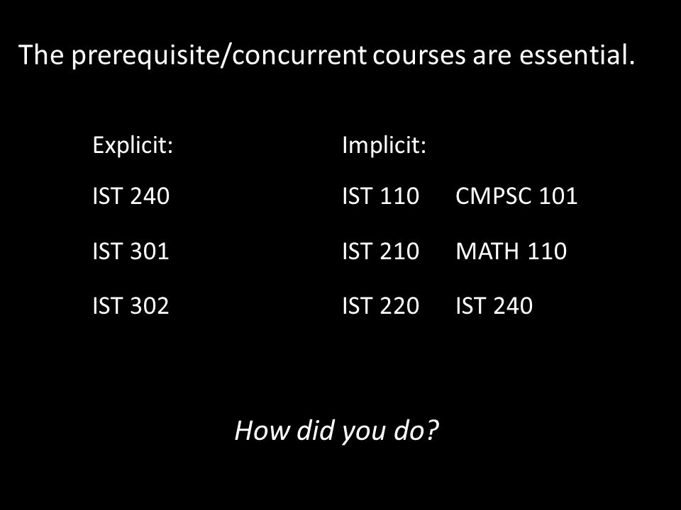 The prerequisite/concurrent courses are essential.