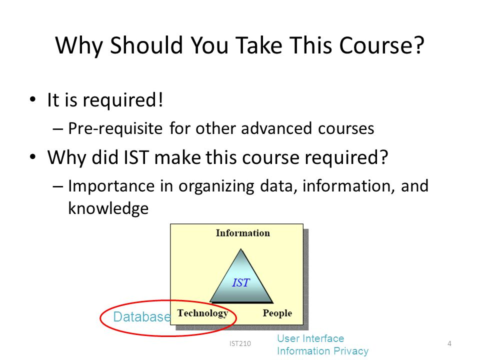 Why Should You Take This Course.It is required.