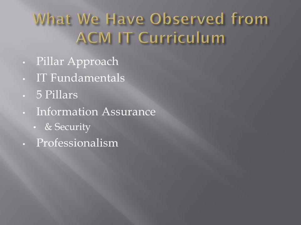 Pillar Approach IT Fundamentals 5 Pillars Information Assurance & Security Professionalism