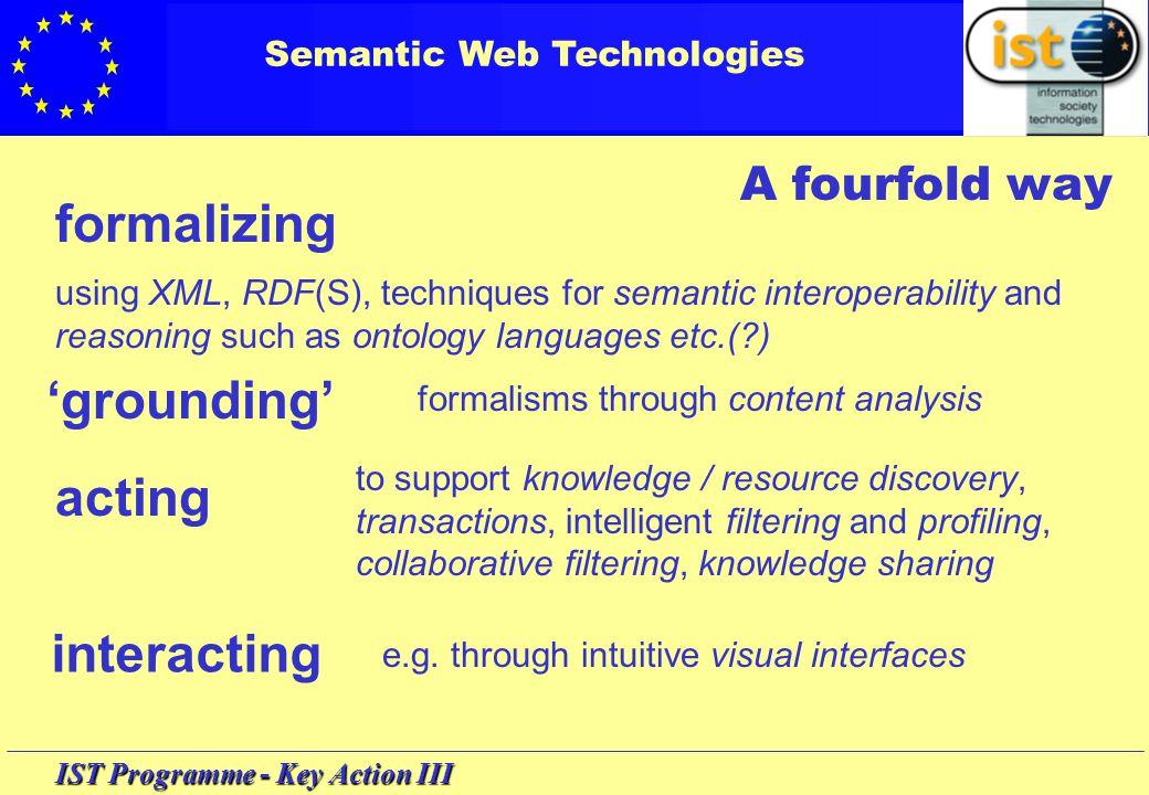 IST Programme - Key Action III Semantic Web Technologies Parerga* and Paralipomena** *n.