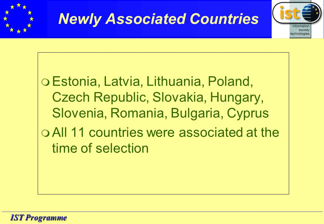 IST Programme Newly Associated Countries  Estonia, Latvia, Lithuania, Poland, Czech Republic, Slovakia, Hungary, Slovenia, Romania, Bulgaria, Cyprus  All 11 countries were associated at the time of selection