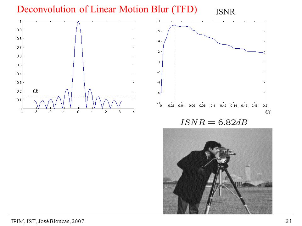 IPIM, IST, José Bioucas, Deconvolution of Linear Motion Blur (TFD) ISNR