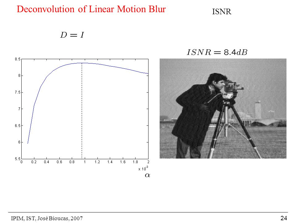 IPIM, IST, José Bioucas, Deconvolution of Linear Motion Blur ISNR