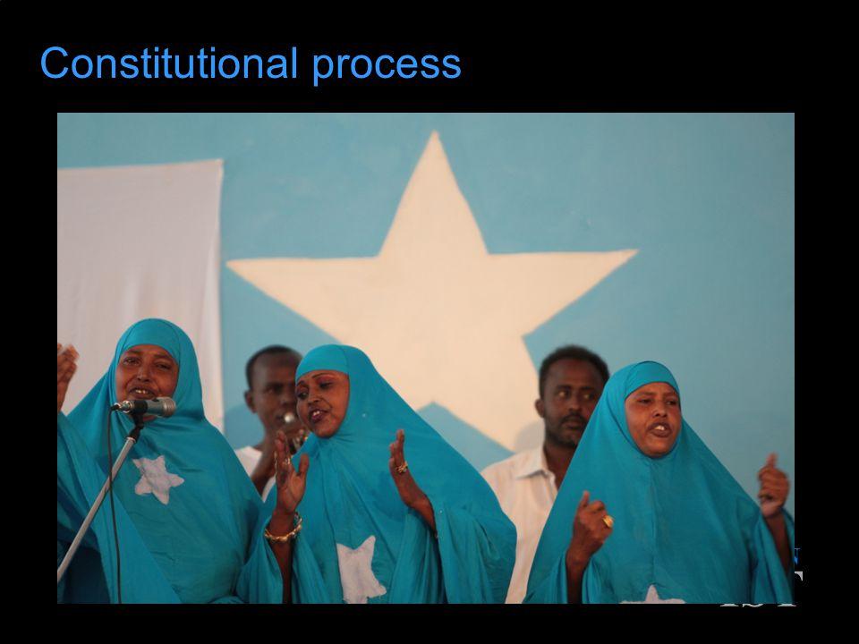 AU/UN IST Constitutional process