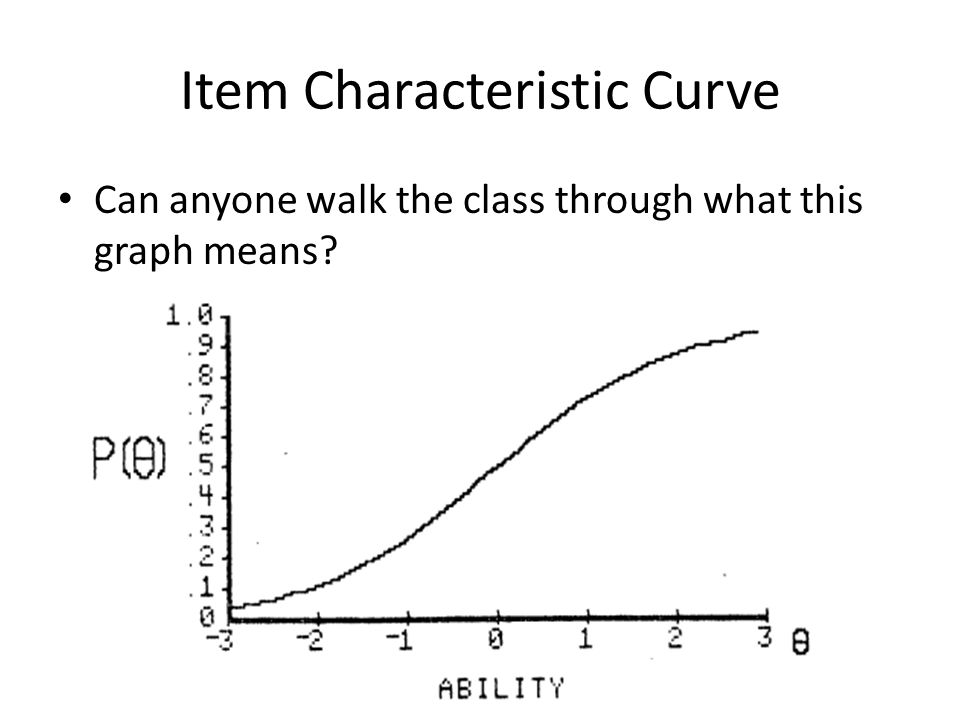 Item Characteristic Curve Can anyone walk the class through what this graph means?