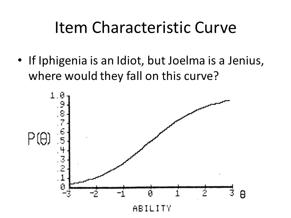 Item Characteristic Curve If Iphigenia is an Idiot, but Joelma is a Jenius, where would they fall on this curve?