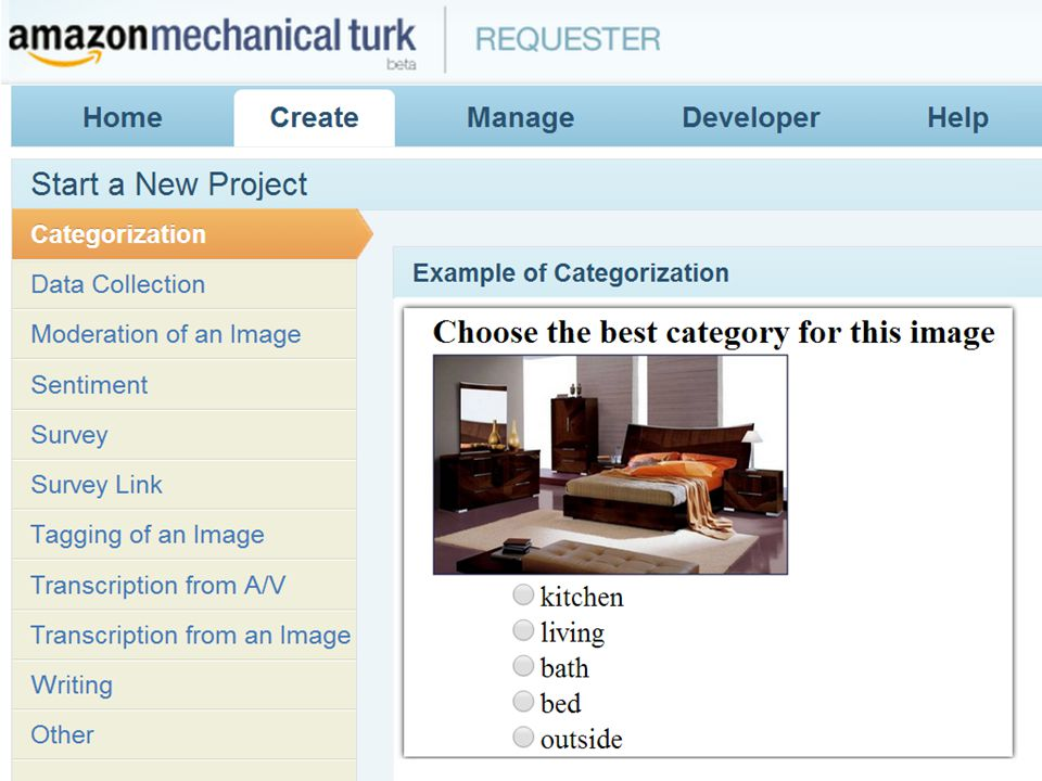 Mechanical Turk – easy site