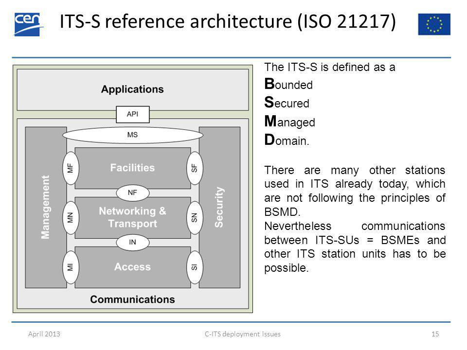 ITS-S reference architecture (ISO 21217) April 2013C-ITS deployment issues15 The ITS-S is defined as a B ounded S ecured M anaged D omain.