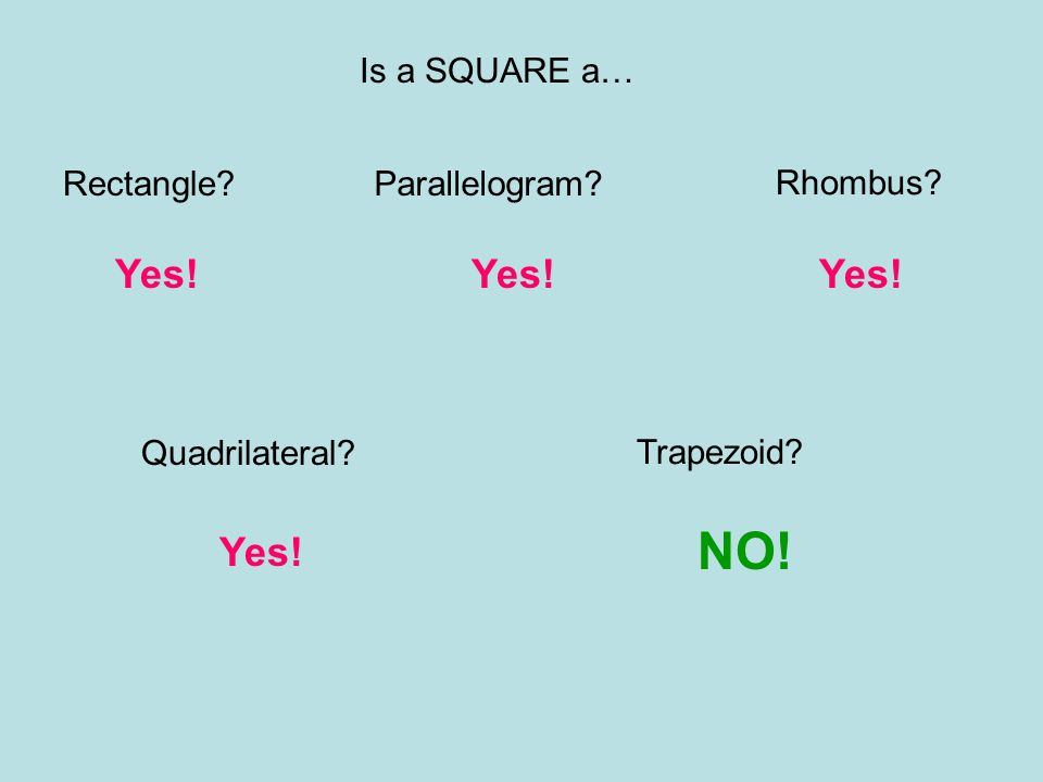 Is a SQUARE a… Rectangle? Rhombus? Parallelogram? Quadrilateral? Trapezoid? Yes! NO!