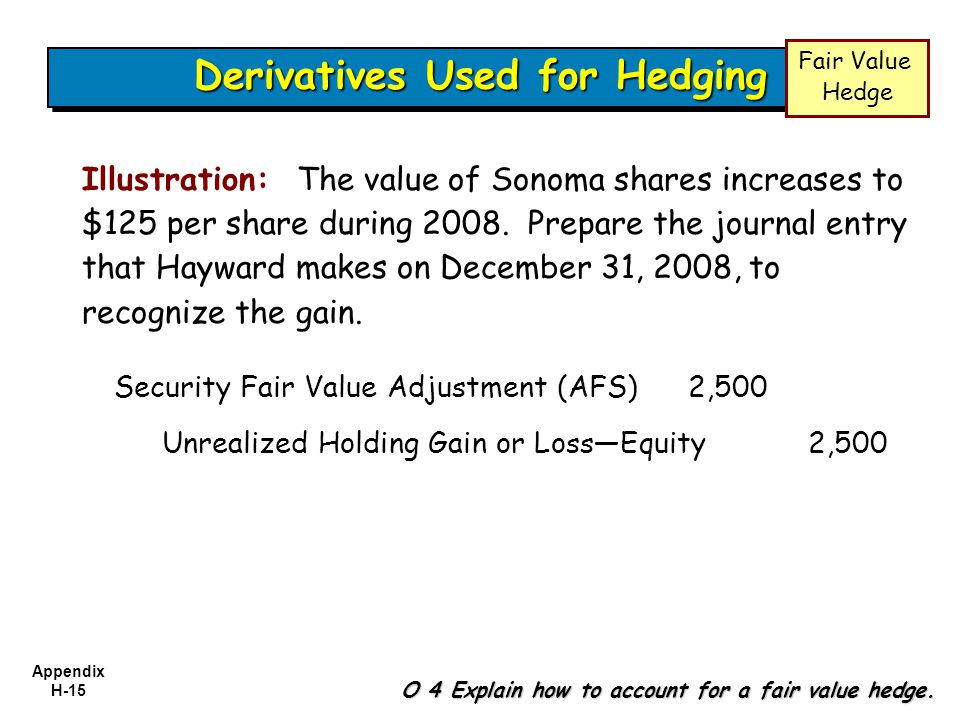 Appendix H-15 Derivatives Used for Hedging O 4 Explain how to account for a fair value hedge. Illustration: The value of Sonoma shares increases to $1