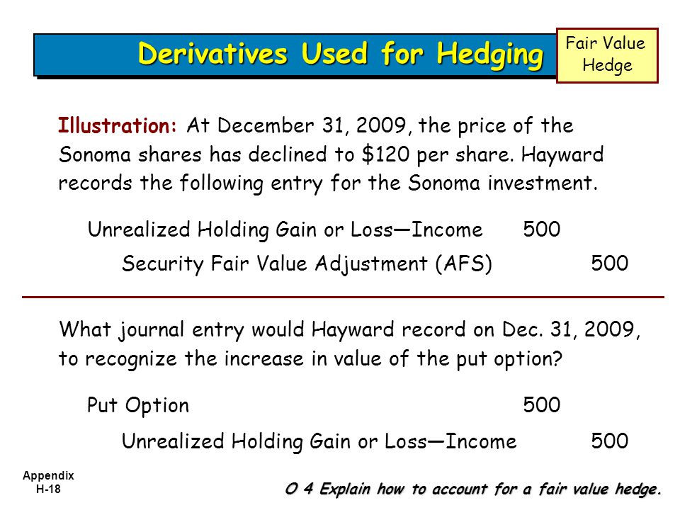 Appendix H-18 Derivatives Used for Hedging O 4 Explain how to account for a fair value hedge. Illustration: At December 31, 2009, the price of the Son