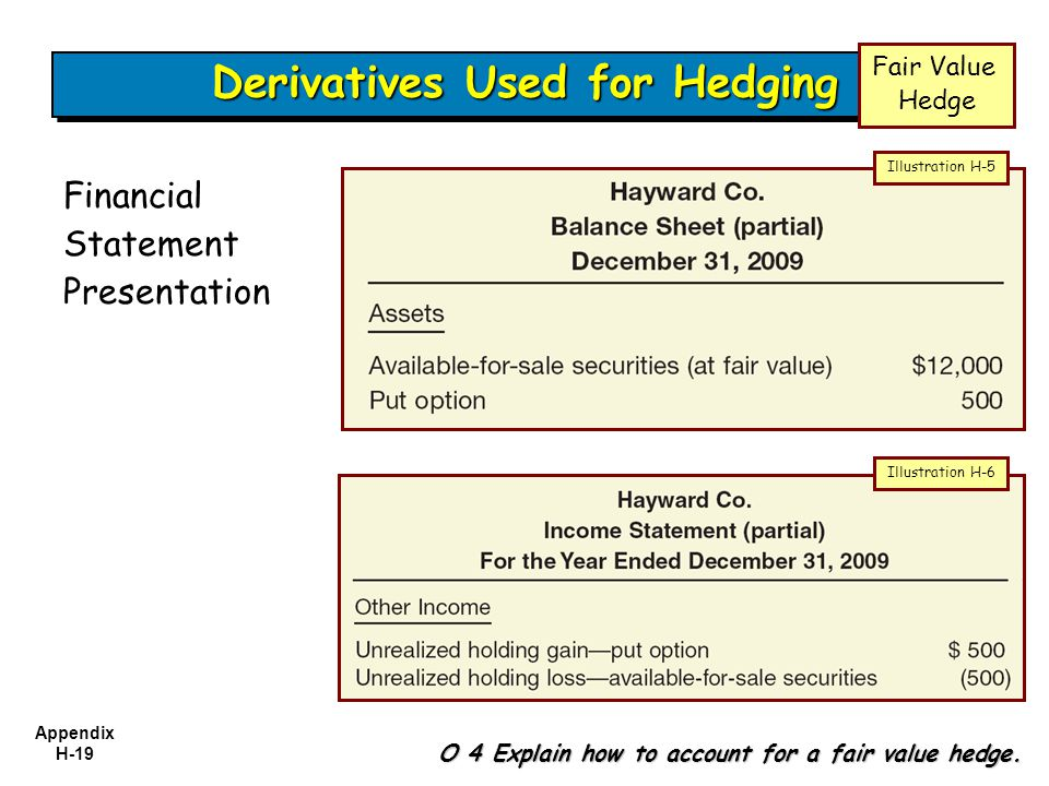 Appendix H-19 Derivatives Used for Hedging O 4 Explain how to account for a fair value hedge. Financial Statement Presentation Illustration H-5 Illust
