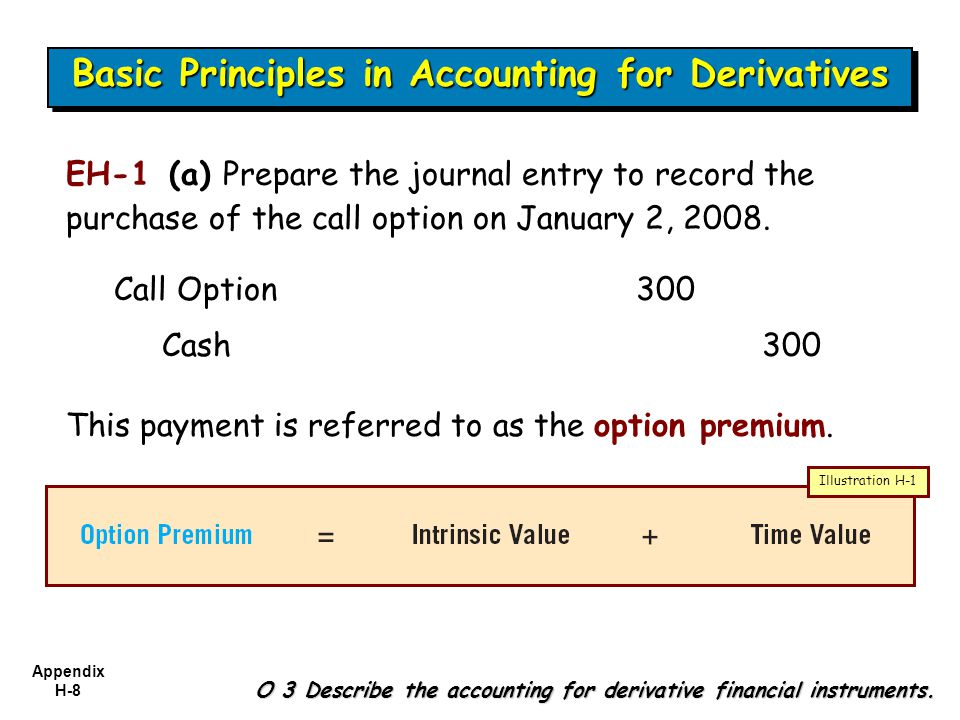 Appendix H-8 EH-1 (a) Prepare the journal entry to record the purchase of the call option on January 2, 2008. O 3 Describe the accounting for derivati
