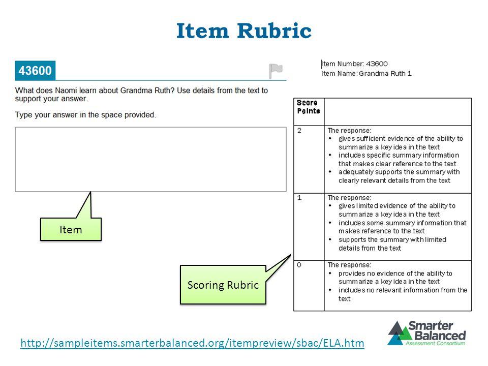 Scoring Rubric Item Item Rubric http://sampleitems.smarterbalanced.org/itempreview/sbac/ELA.htm