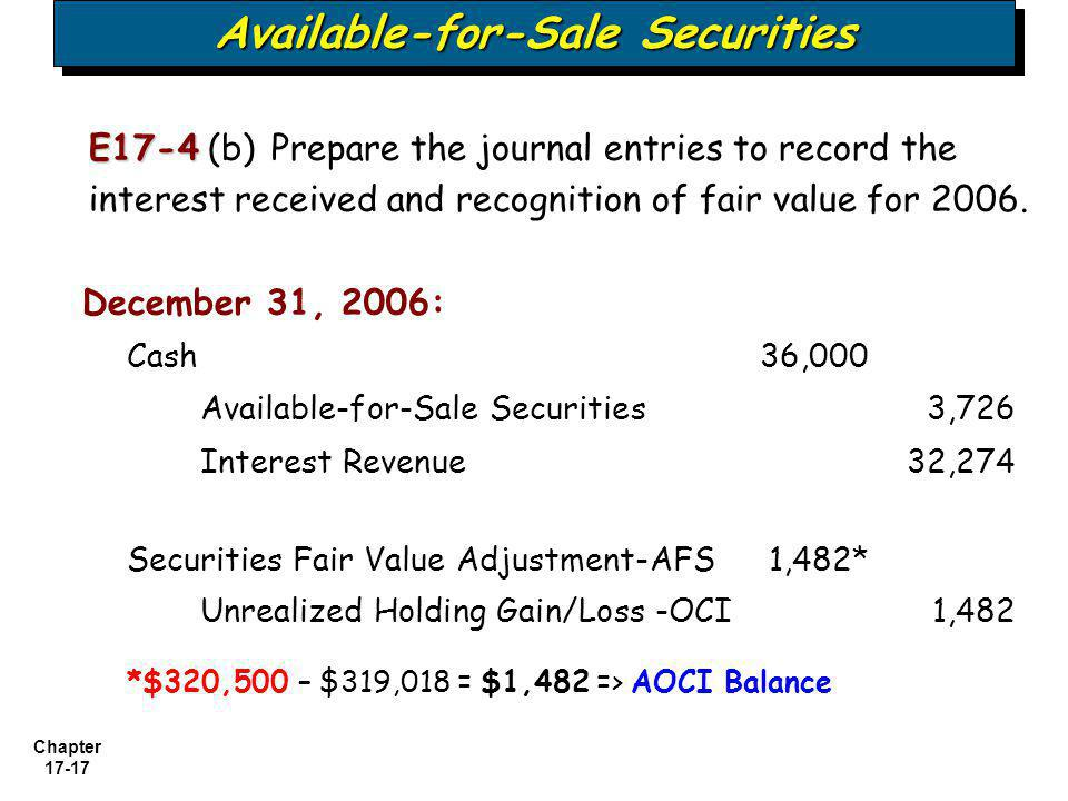 Chapter 17-17 E17-4 E17-4 (b) Prepare the journal entries to record the interest received and recognition of fair value for 2006. Cash36,000 Available