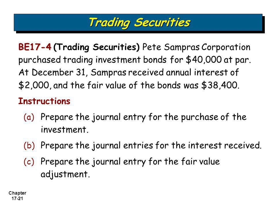 Chapter 17-21 BE17-4 BE17-4 (Trading Securities) Pete Sampras Corporation purchased trading investment bonds for $40,000 at par. At December 31, Sampr