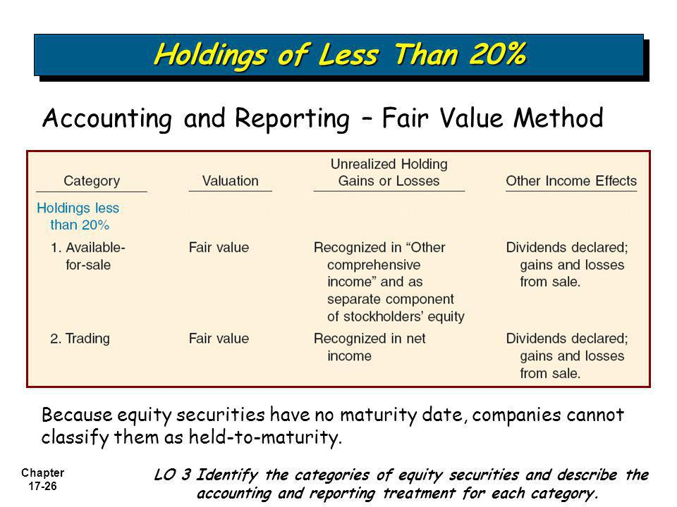 Chapter 17-26 Holdings of Less Than 20% Accounting and Reporting – Fair Value Method LO 3 Identify the categories of equity securities and describe th