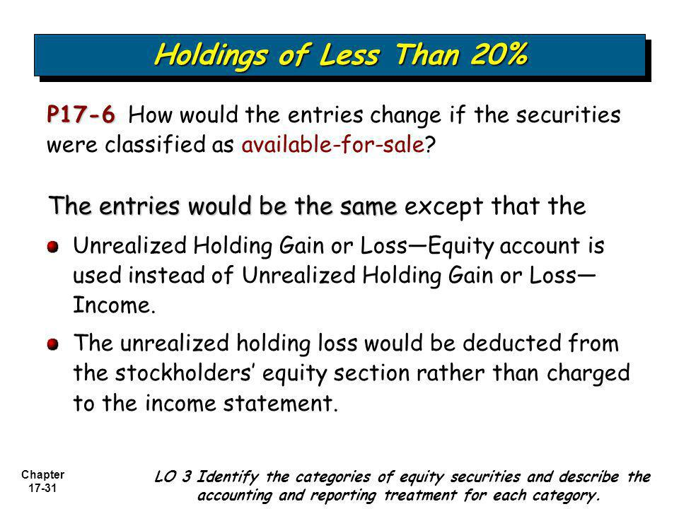 Chapter 17-31 P17-6 P17-6 How would the entries change if the securities were classified as available-for-sale? Holdings of Less Than 20% LO 3 Identif