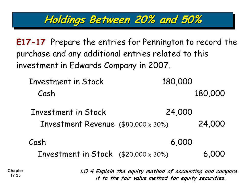 Chapter 17-35 E17-17 E17-17 Prepare the entries for Pennington to record the purchase and any additional entries related to this investment in Edwards