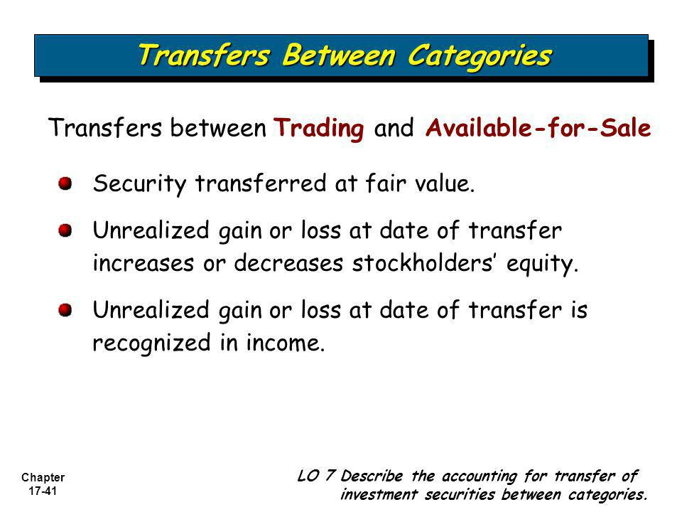 Chapter 17-41 Security transferred at fair value. Unrealized gain or loss at date of transfer increases or decreases stockholders' equity. Unrealized