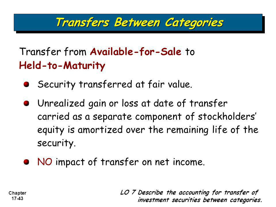 Chapter 17-43 Security transferred at fair value. Unrealized gain or loss at date of transfer carried as a separate component of stockholders' equity