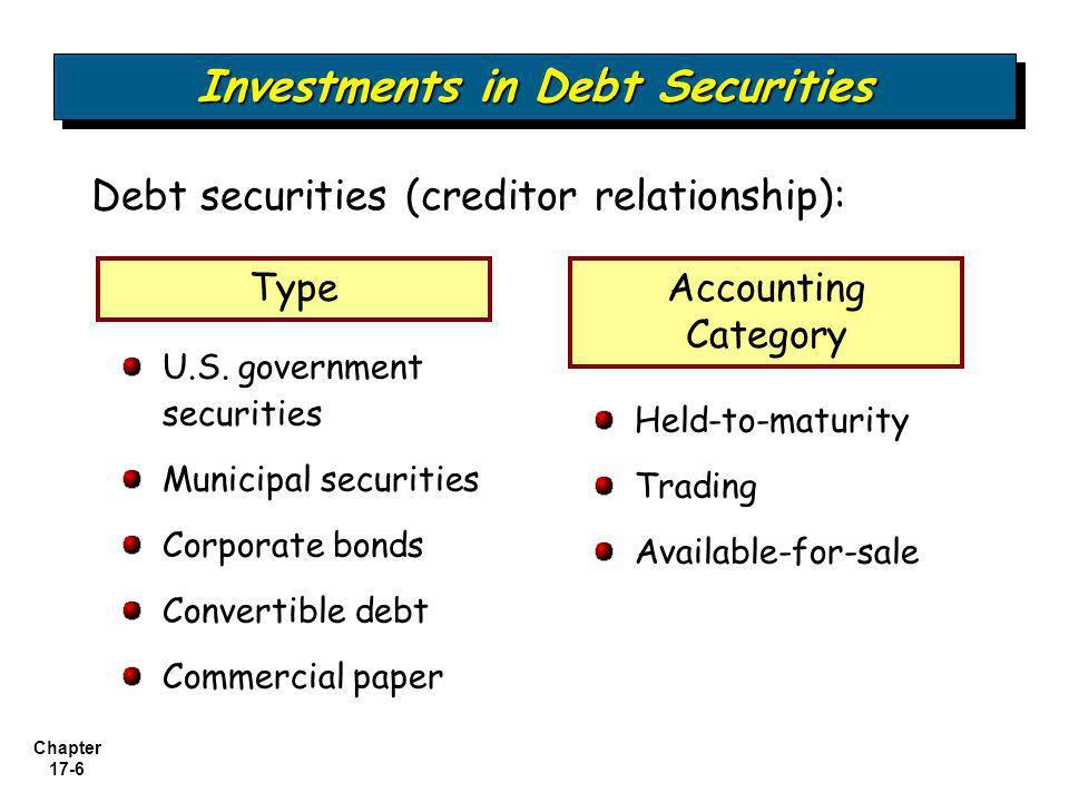 Chapter 17-6 Debt securities (creditor relationship): Investments in Debt Securities U.S. government securities Municipal securities Corporate bonds C