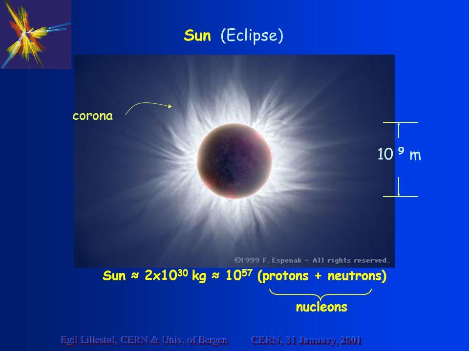 CERN, 31 January, 2001 Egil Lillestøl, CERN & Univ.