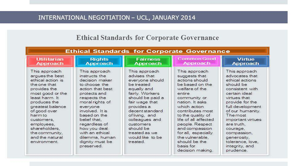 INTERNATIONAL NEGOTIATION – UCL, JANUARY 2014 Ethical Standards for Corporate Governance