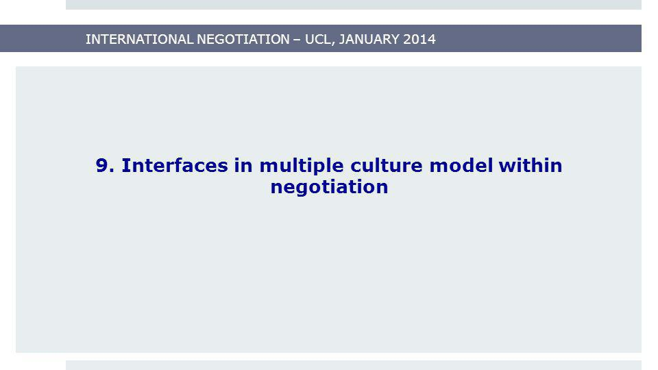 9. Interfaces in multiple culture model within negotiation