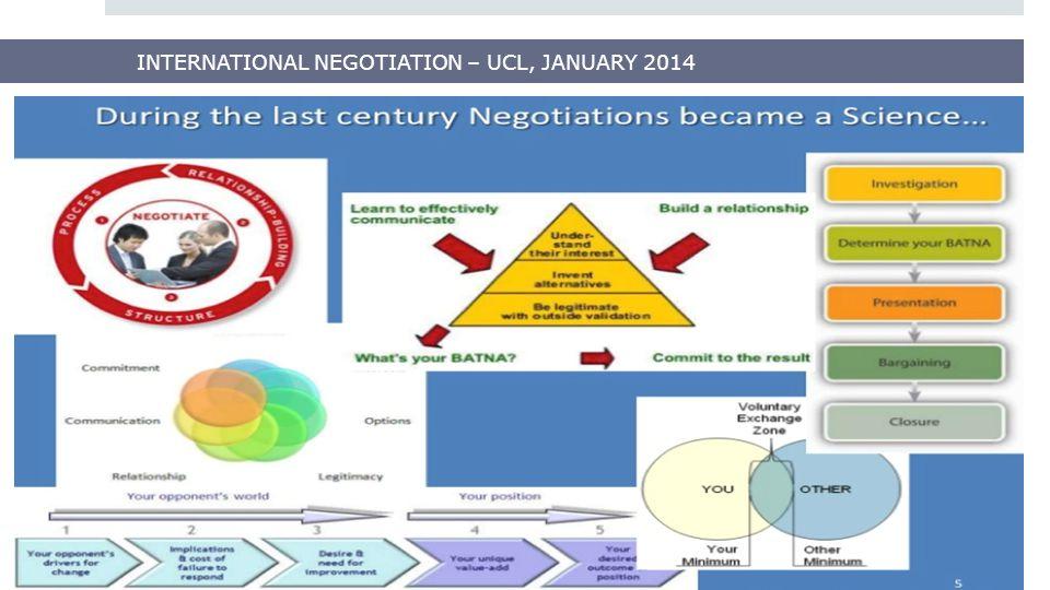INTERNATIONAL NEGOTIATION – UCL, JANUARY 2014 3.